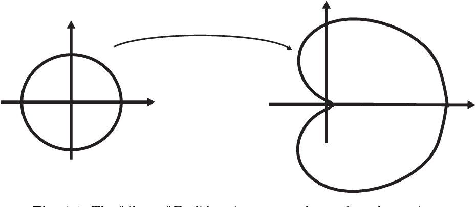 Geometric Function Theory: Explorations in Complex Analysis
