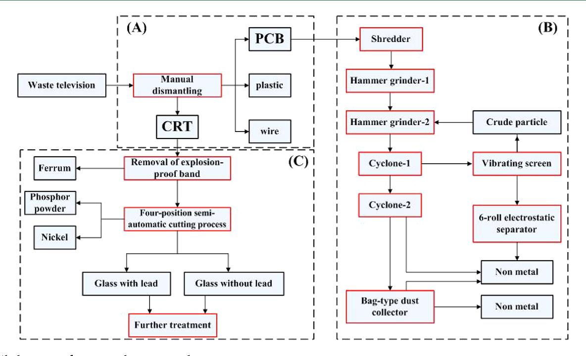 Cathode Rays Semantic Scholar Ray Diagram Figure 3
