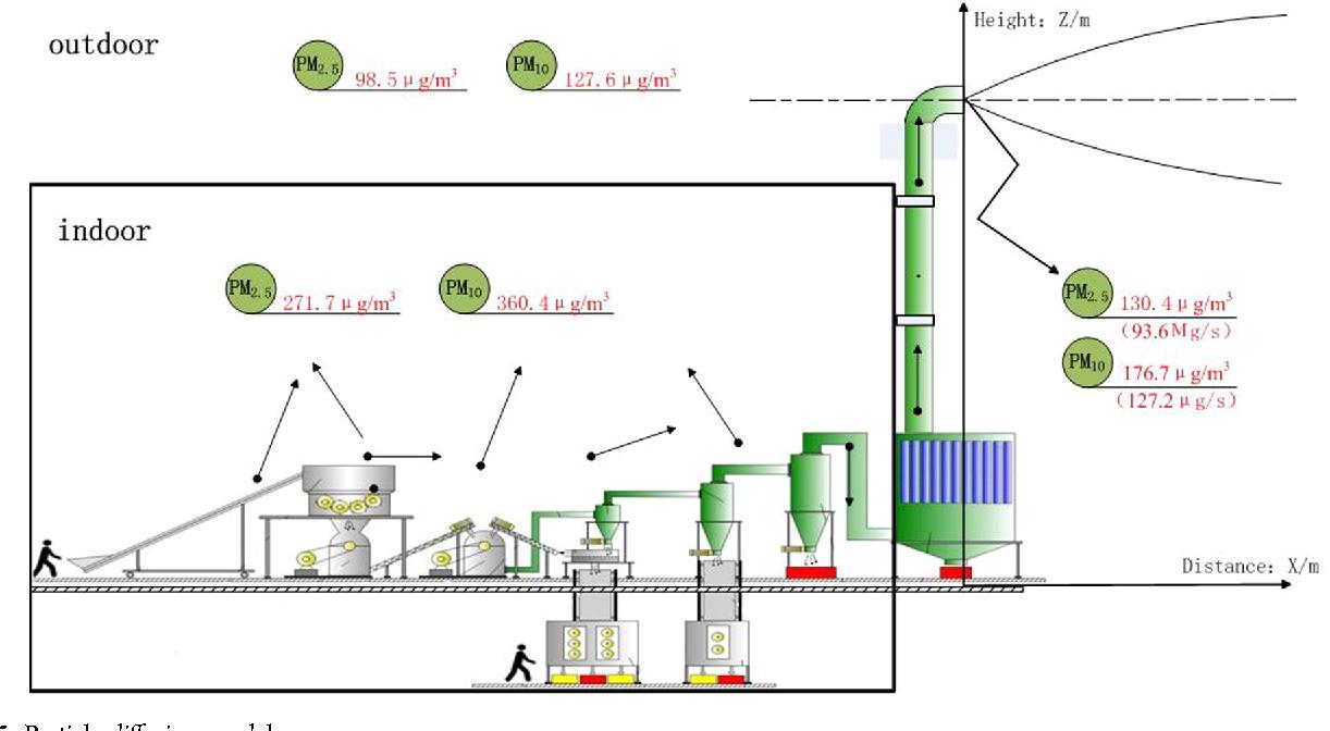 Cathode Rays Semantic Scholar Ray Diagram Figure 5