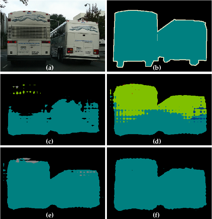 Figure 1 for Semi-Supervised Semantic Segmentation with High- and Low-level Consistency