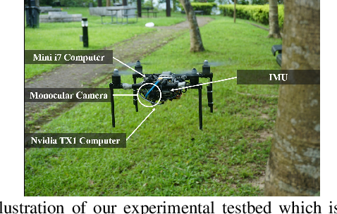 Figure 1 for Trajectory Replanning for Quadrotors Using Kinodynamic Search and Elastic Optimization