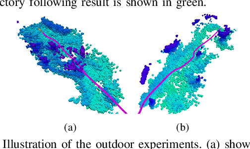 Figure 2 for Trajectory Replanning for Quadrotors Using Kinodynamic Search and Elastic Optimization