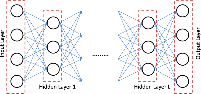 Figure 2 for Semi-supervised Stacked Label Consistent Autoencoder for Reconstruction and Analysis of Biomedical Signals