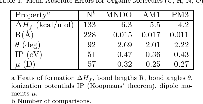 reviews in computational chemistry volume 1 lipkowitz kenny b boyd donald b