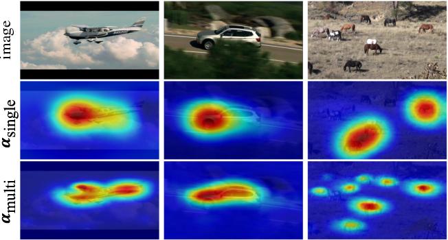 Figure 3 for Weakly Supervised Semantic Segmentation using Web-Crawled Videos
