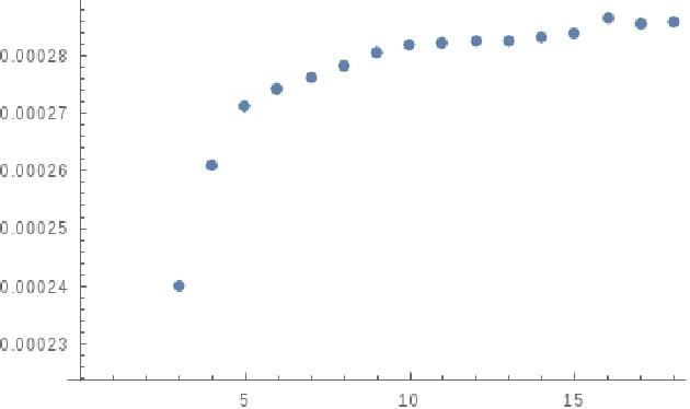 Figure 2 for Linguistic Matrix Theory