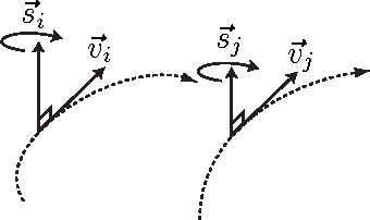 Figure 2 for Flocking and turning: a new model for self-organized collective motion