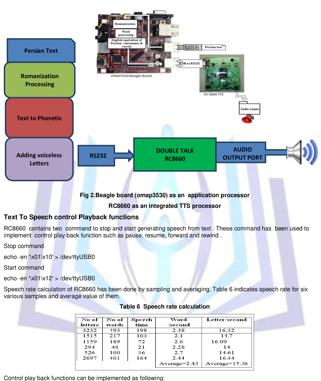PDF] Multilingual Text to Speech in embedded systems using