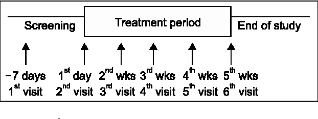 PDF] Wireless Clinical Trial of Data Capture using a Personal