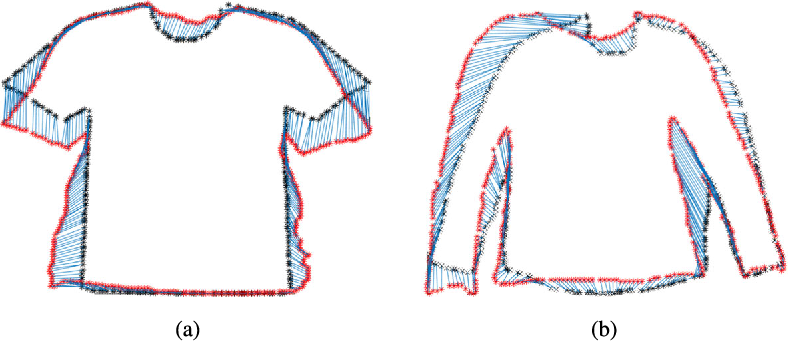 Figure 3 for From 2D to 3D Geodesic-based Garment Matching