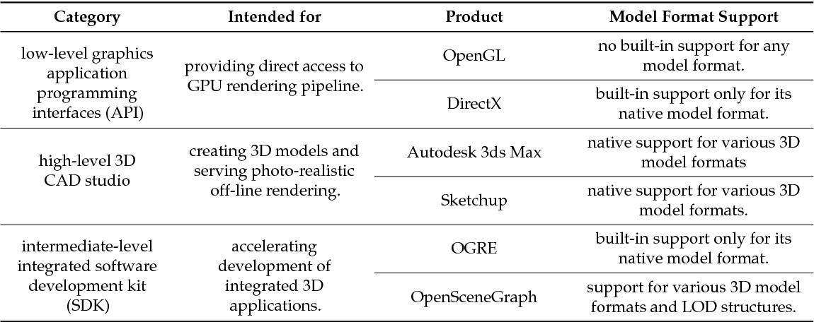 Table 2 from Generating Orthorectified Multi-Perspective 2 5D Maps
