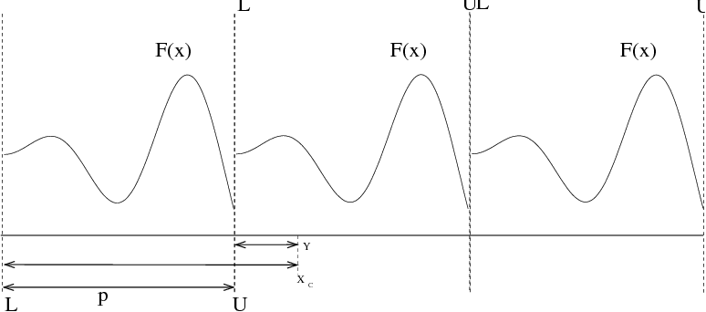 Figure 3 for Feasibility Preserving Constraint-Handling Strategies for Real Parameter Evolutionary Optimization