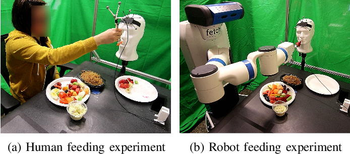 Figure 1 for Towards Robotic Feeding: Role of Haptics in Fork-based Food Manipulation