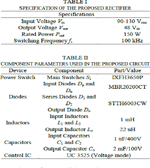 PDF] Performance Analysis of Power Factor Correction for PWM Control