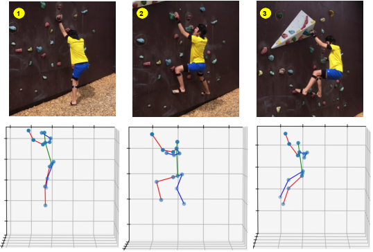 Figure 1 for TriPose: A Weakly-Supervised 3D Human Pose Estimation via Triangulation from Video