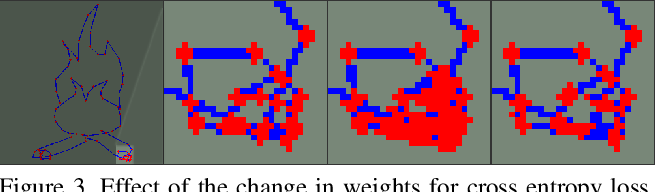 Figure 4 for Can I teach a robot to replicate a line art