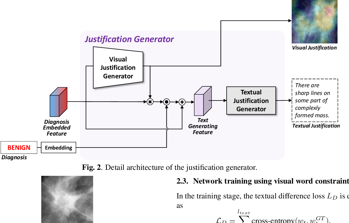 Figure 3 for Generation of Multimodal Justification Using Visual Word Constraint Model for Explainable Computer-Aided Diagnosis