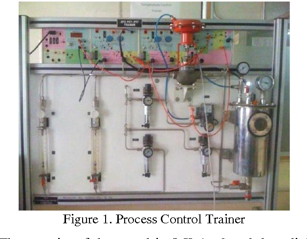 process control systems application design and tuning