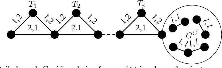 Figure 4 for Runtime Analysis of Evolutionary Algorithms with Biased Mutation for the Multi-Objective Minimum Spanning Tree Problem