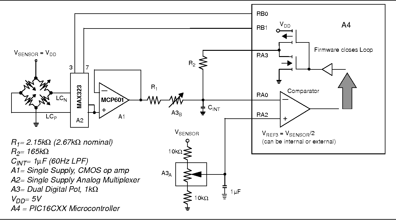 An 717 Building A 10 Bit Bridge Sensing Circuit Using The Pic 16 C 6 Figure 2 Diagram For Singlesupply Op Amp Integrator Xx And Mcp 601 Operational Amplifier Semantic Scholar