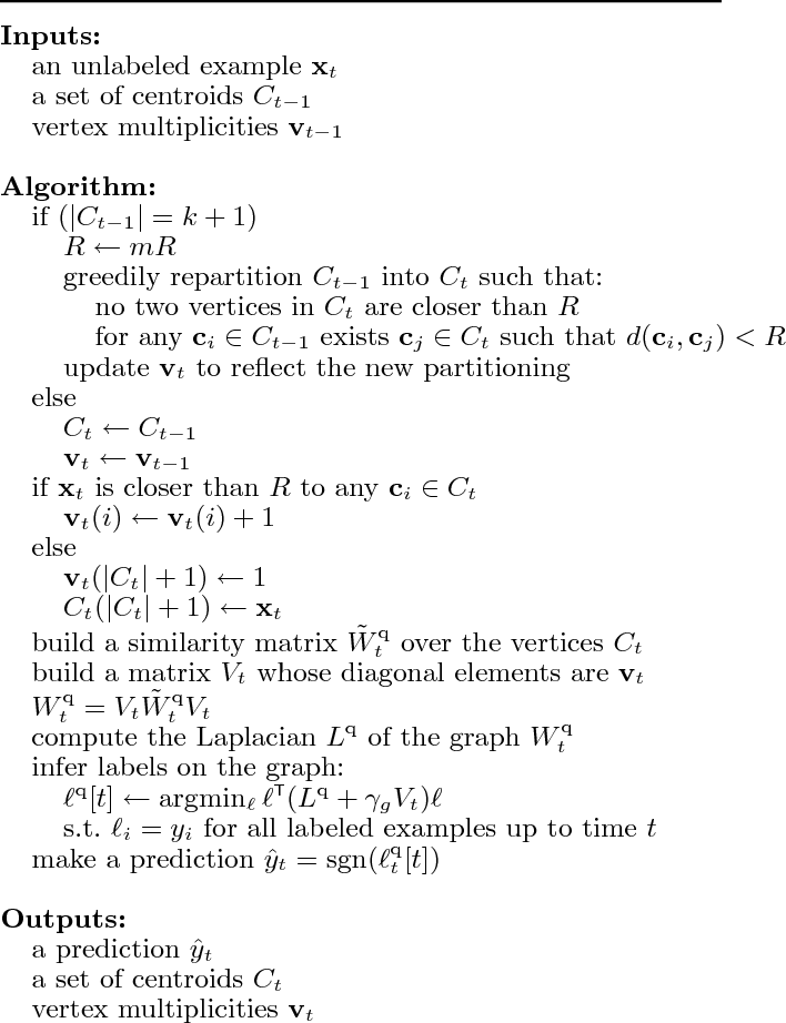 Figure 1 for Online Semi-Supervised Learning on Quantized Graphs