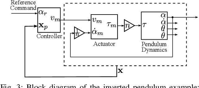 Pdf Including Variability Of Physical Models Into The Design Automation Of Cyber Physical Systems Semantic Scholar