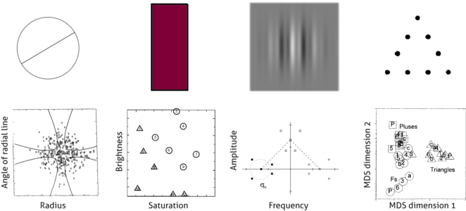 Figure 1 for Modeling Human Categorization of Natural Images Using Deep Feature Representations