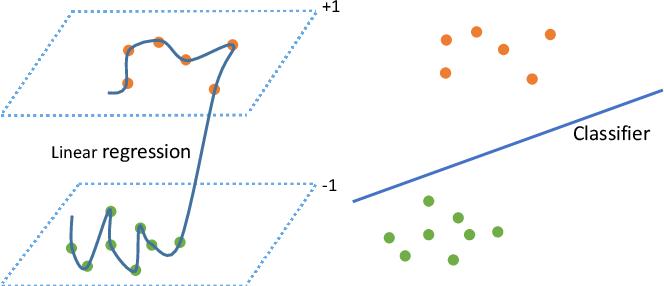 Figure 3 for Hadamard Matrix Guided Online Hashing