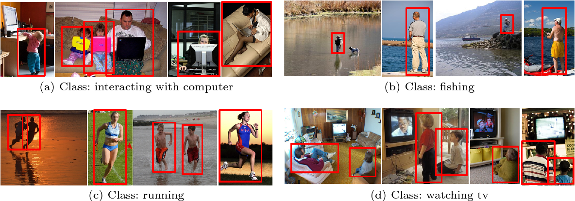 Figure 1 for Scale Coding Bag of Deep Features for Human Attribute and Action Recognition
