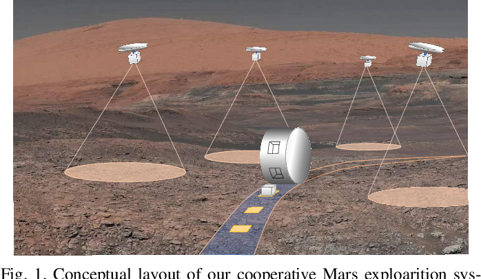 Figure 1 for Time-Efficient Mars Exploration of Simultaneous Coverage and Charging with Multiple Drones