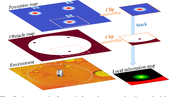 Figure 3 for Time-Efficient Mars Exploration of Simultaneous Coverage and Charging with Multiple Drones