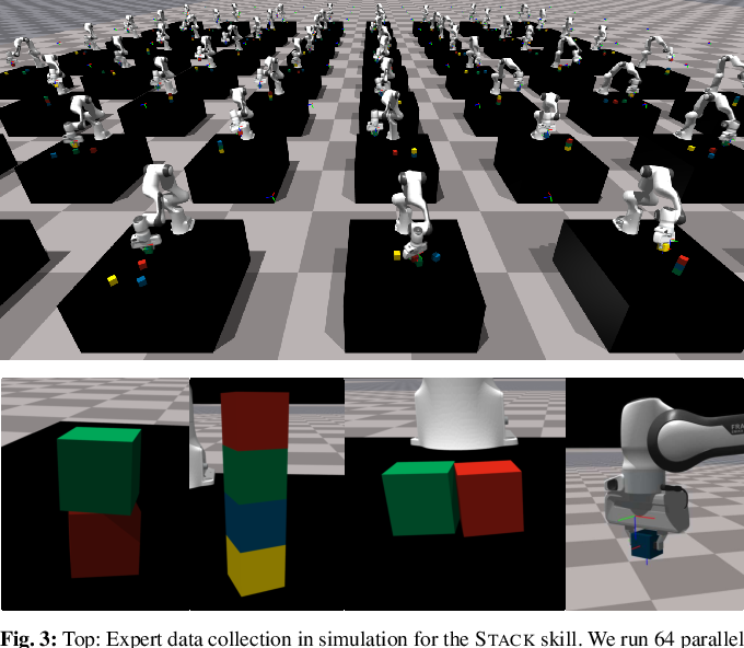 Figure 3 for Sim-to-Real Task Planning and Execution from Perception via Reactivity and Recovery