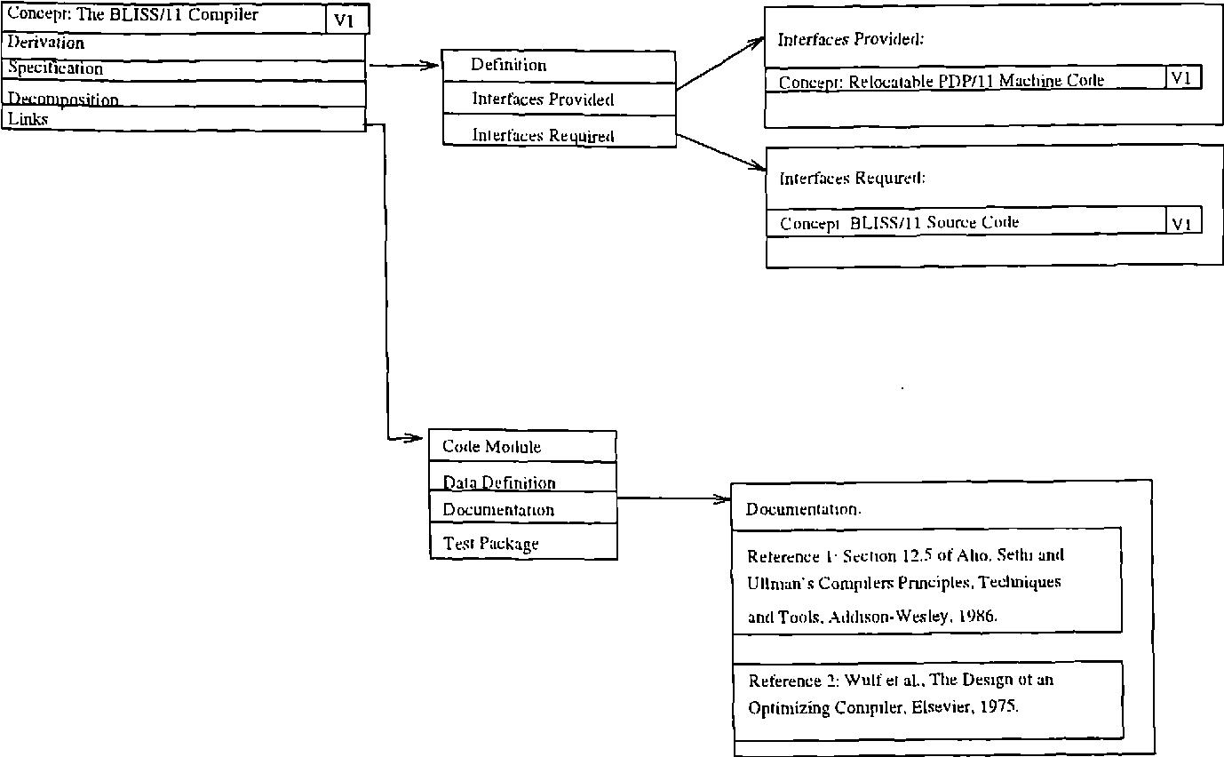 PDF] Design frameworks : a basis for conceptual understanding and