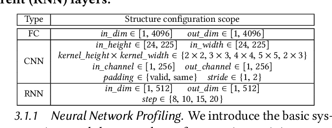 Figure 3 for FastDeepIoT: Towards Understanding and Optimizing Neural Network Execution Time on Mobile and Embedded Devices