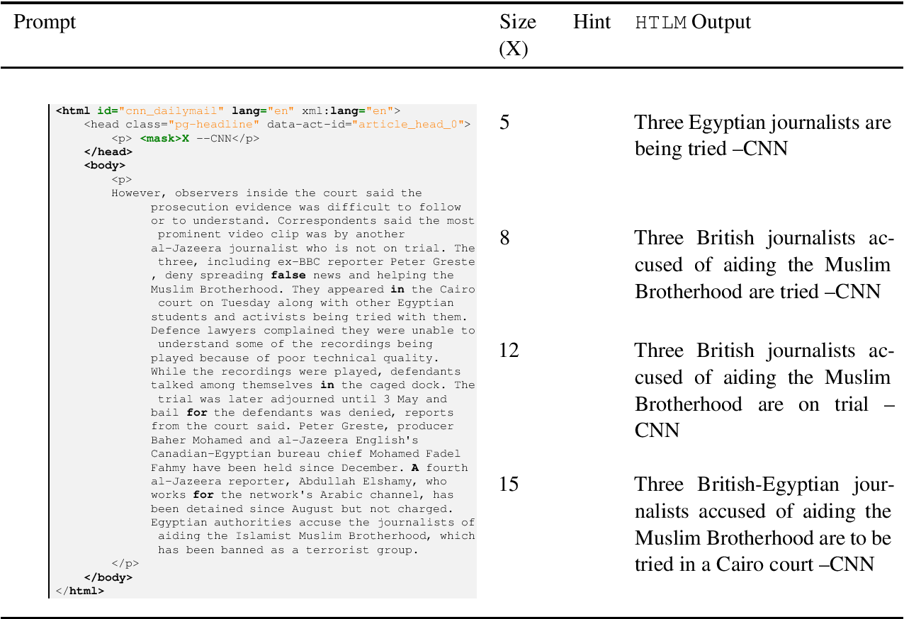 Figure 2 for HTLM: Hyper-Text Pre-Training and Prompting of Language Models