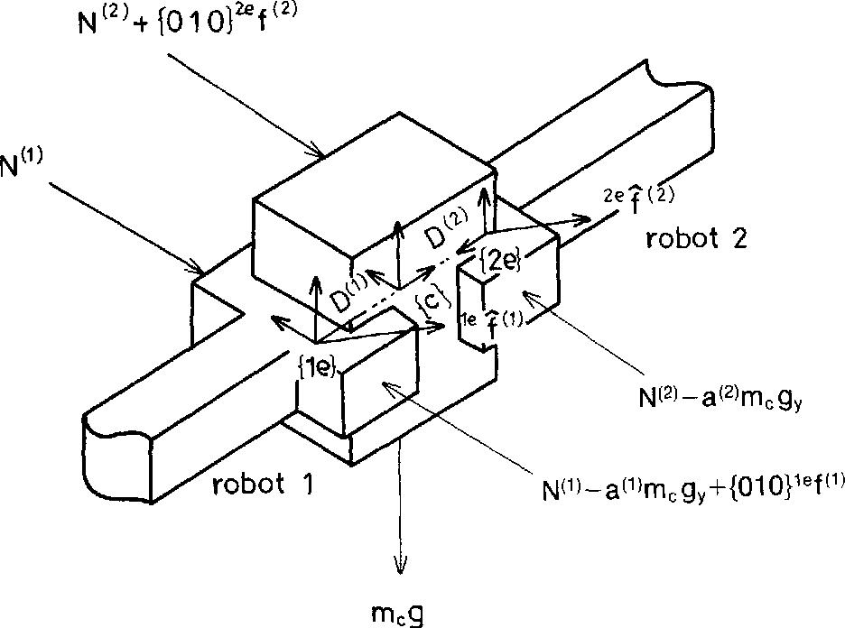 Robot Diagram N2