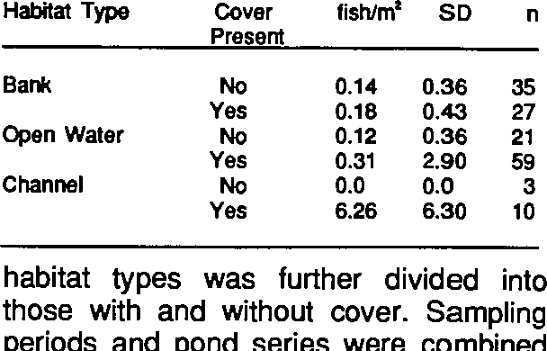 Table 1 from UTILIZATION OF OFF-CHANNEL DHt : Ul : it : t