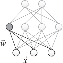 Figure 1 for Cosine Normalization: Using Cosine Similarity Instead of Dot Product in Neural Networks
