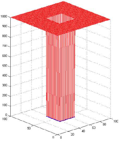 Figure 4 for On the Relations of Correlation Filter Based Trackers and Struck