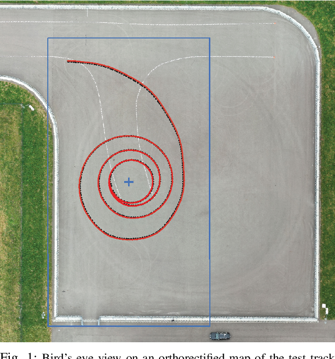 Figure 1 for Vehicle Position Estimation with Aerial Imagery from Unmanned Aerial Vehicles