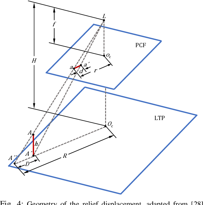 Figure 4 for Vehicle Position Estimation with Aerial Imagery from Unmanned Aerial Vehicles