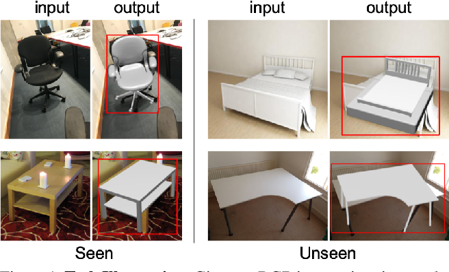Figure 1 for PoseContrast: Class-Agnostic Object Viewpoint Estimation in the Wild with Pose-Aware Contrastive Learning