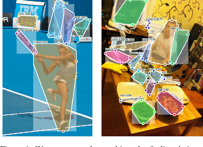 Bottom-up Object Detection by Grouping Extreme and Center Points