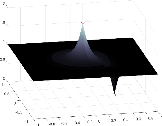 Figure 1 for CURE: Curvature Regularization For Missing Data Recovery