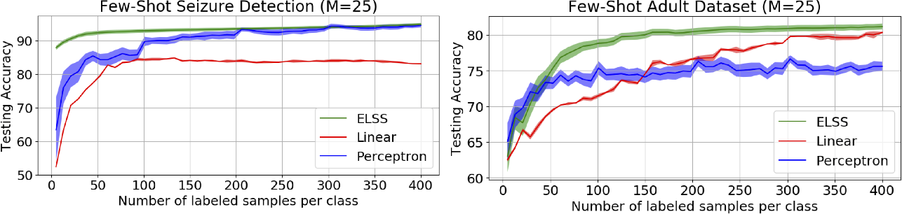 Figure 4 for On Sampling Random Features From Empirical Leverage Scores: Implementation and Theoretical Guarantees