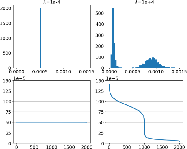 Figure 1 for On Sampling Random Features From Empirical Leverage Scores: Implementation and Theoretical Guarantees