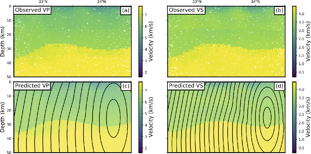 Figure 4 for HypoSVI: Hypocenter inversion with Stein variational inference and Physics Informed Neural Networks