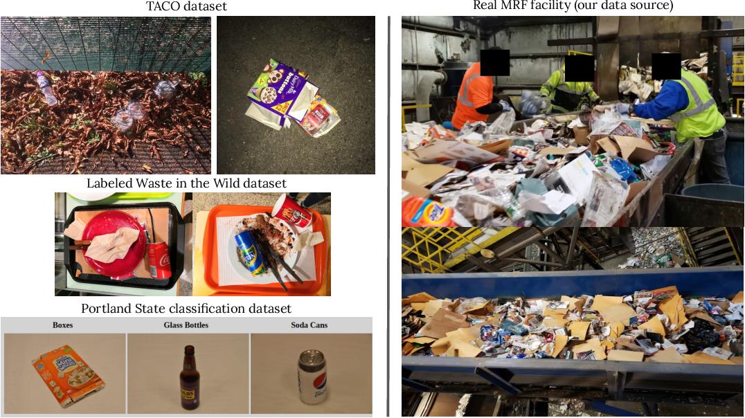 Figure 1 for ZeroWaste Dataset: Towards Automated Waste Recycling