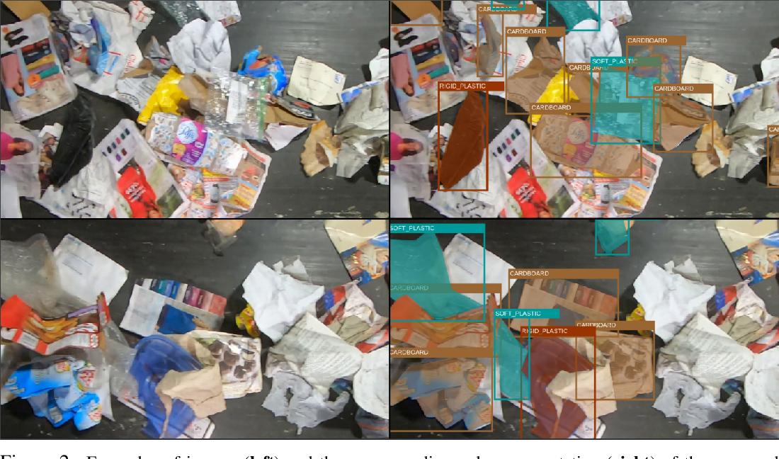 Figure 3 for ZeroWaste Dataset: Towards Automated Waste Recycling