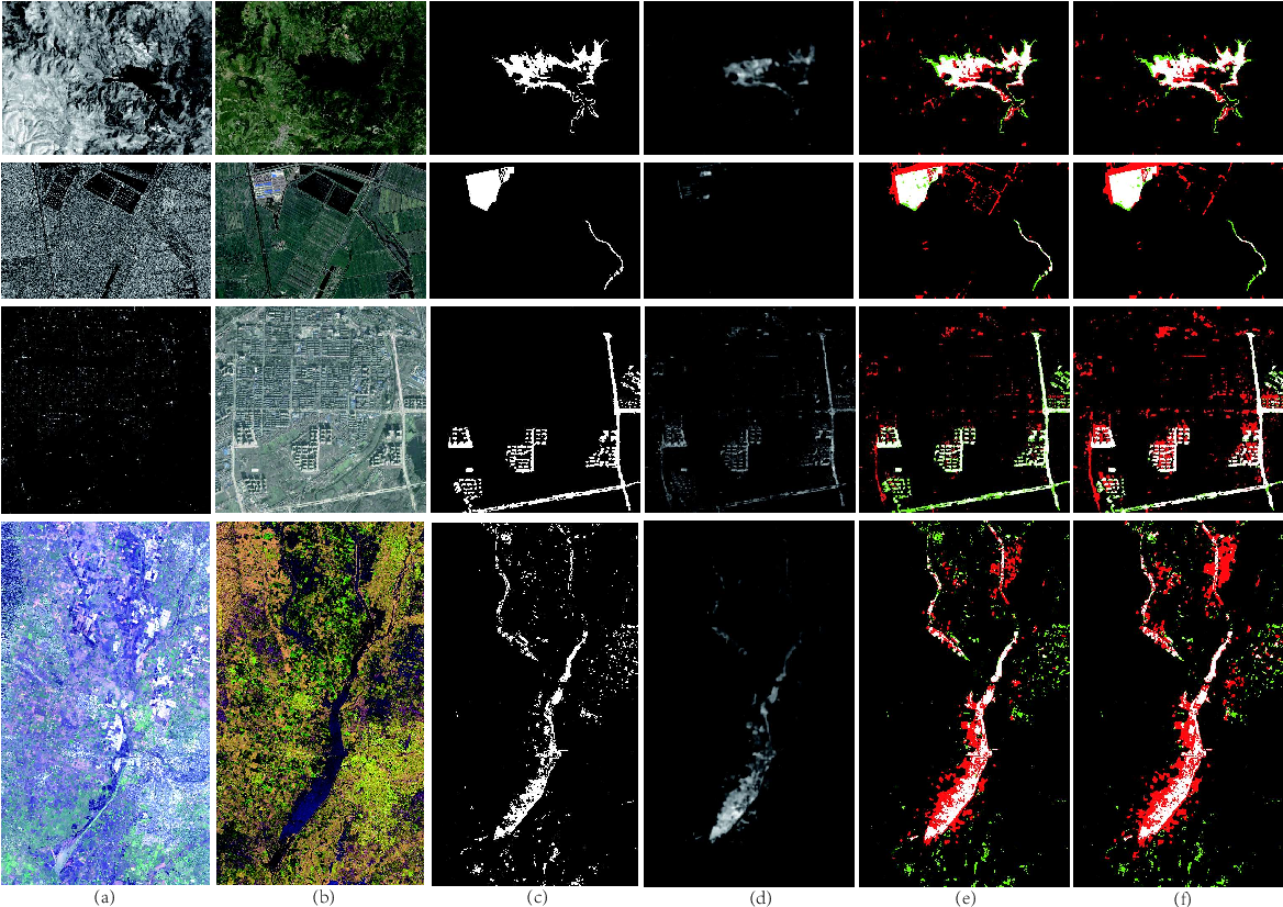 Figure 2 for Adaptive Local Structure Consistency based Heterogeneous Remote Sensing Change Detection